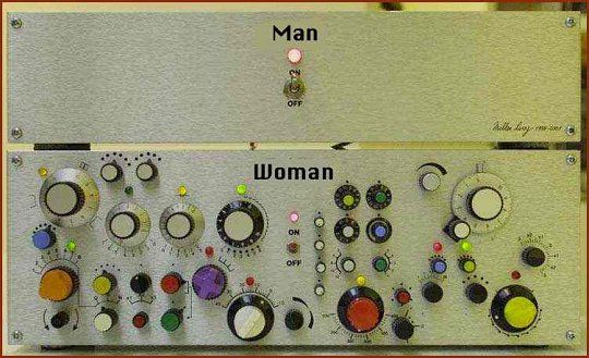 Male-Female Controls